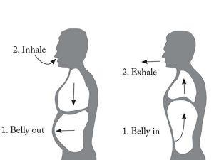 дишането и пеенето с диафрагма 3